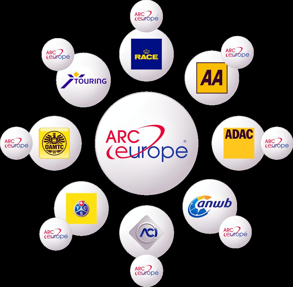 Job – ARC Europe – Data Architect | The Data Science Community