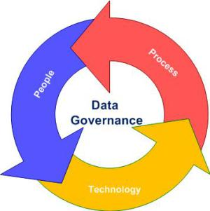New Survey And Big Data Governance Research By Andra